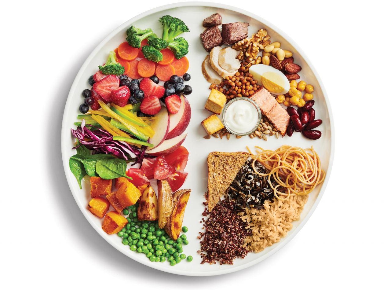 Kanada streicht mich aus Ernährungspyramide